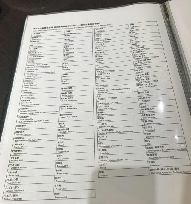 添加物規制リスト