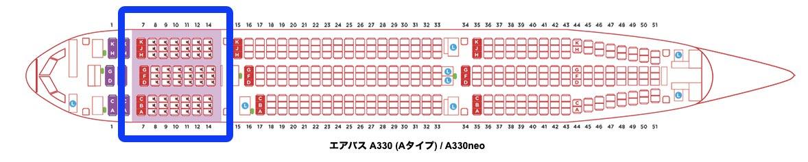 エアバスA330()Aタイプ