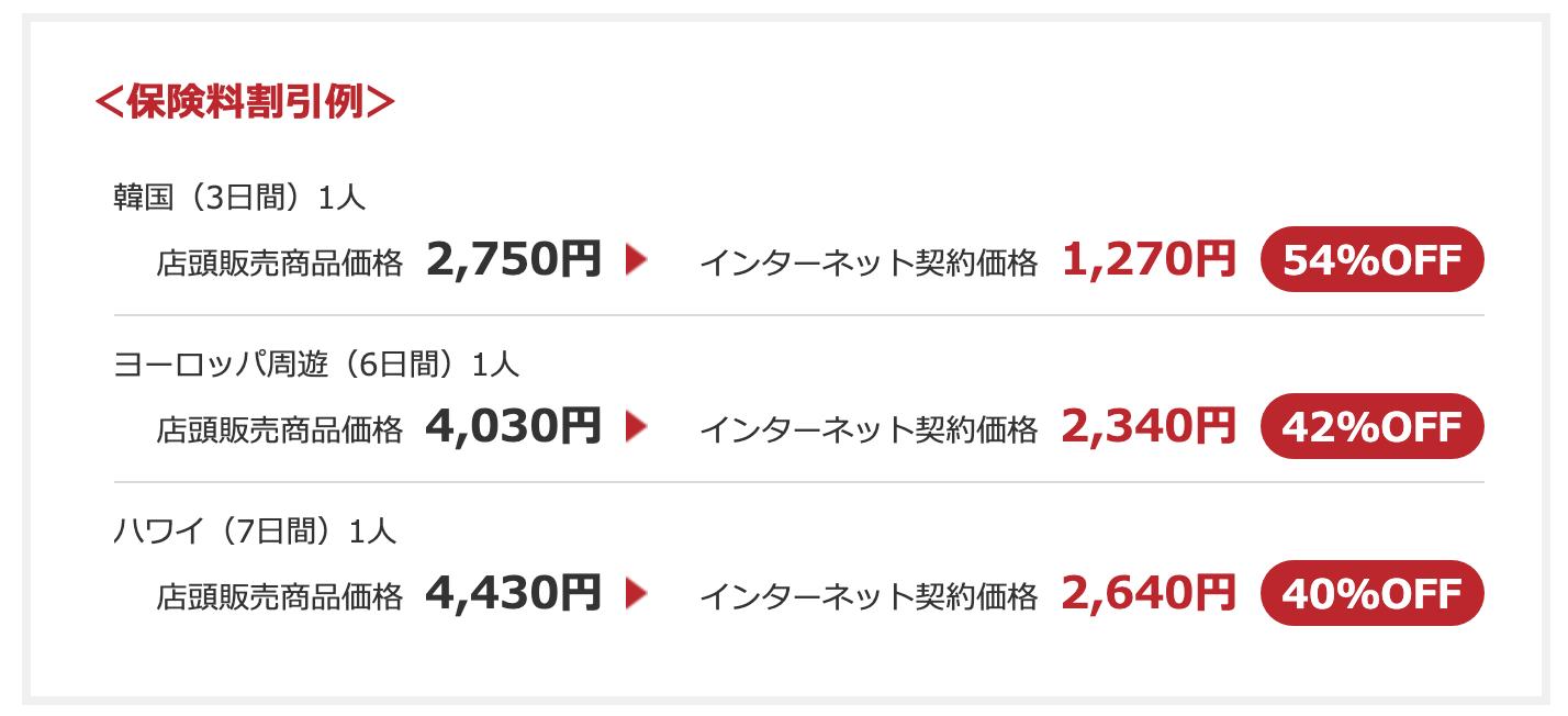 損保ジャパンネット型が安い